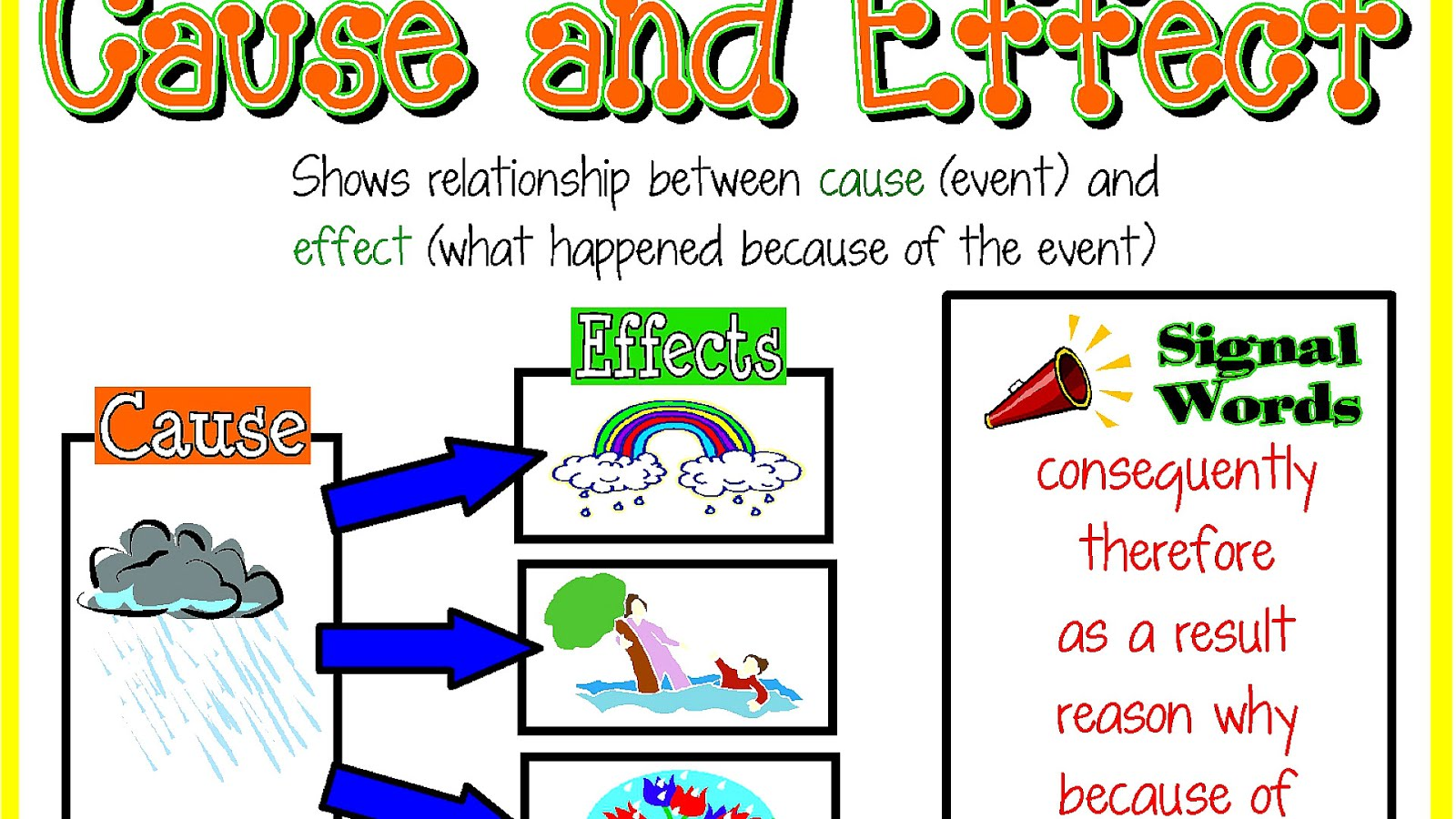 Cause And Effect Activities For Kindergarten