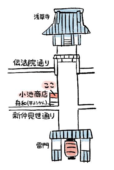 浅草仲見世 小池商店 アクセスマップ