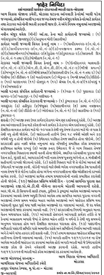 ICDS Modasa Recruitment 2017 for Anganwadi Worker & Helper Posts