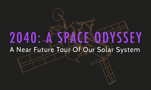 2040: A Space Odyssey: A Near Future Tour of our Solar System