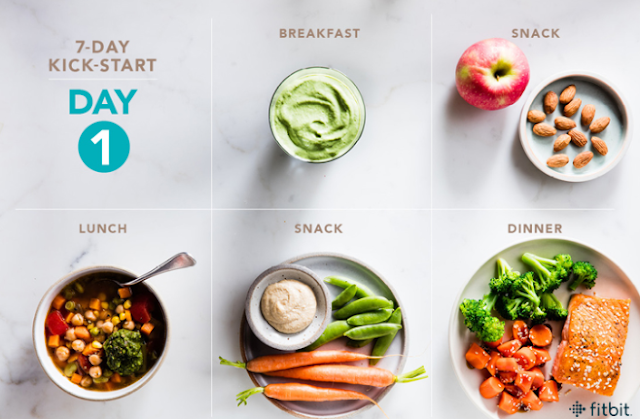 5 Healthy Breakfast Foods Choice for Weight Loss