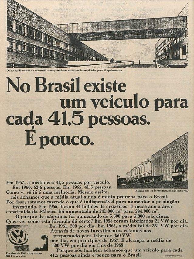 Propaganda antiga da Volkswagen buscando fortalecer o consumo de automóveis no Brasil em 1966