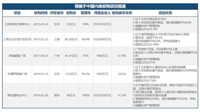 圖片來源 http://news.winshang.com/html/067/5313.html