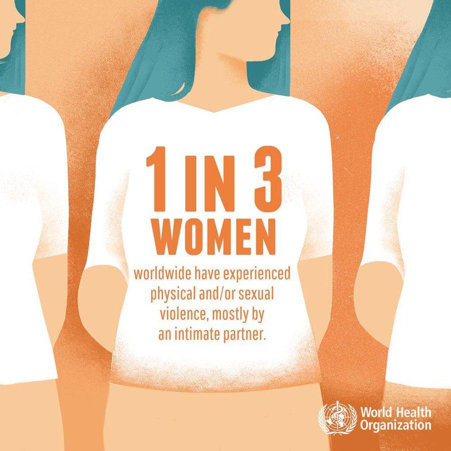 Satu dari Tiga Perempuan di Dunia Mengalami Kekerasan Seksual