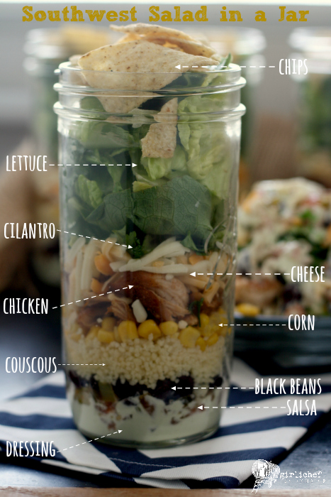 How to assemble a Southwest Salad in a Jar