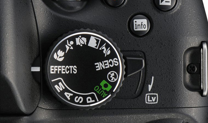 Memahami Mode Eksposur Auto, P, S, A, M Pada Kamera
