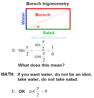 Borsch trigonometry. tan pi/2 = 1/0 If you want water, do not be an idiot, take water, do not take salad. Mathematics for blondes.