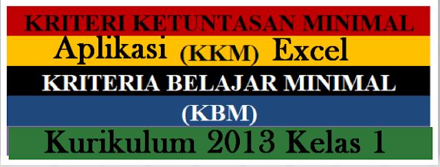 Download Gratis Aplikasi KKM K13 Kelas 1 Edisi Terbaru