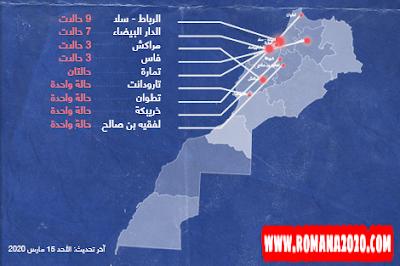 أخبار المغرب خريطة انتشار فيروس كورونا المستجد covid-19 corona virus بالمغرب الرباط تتصدر والدار البيضاء ثانيا