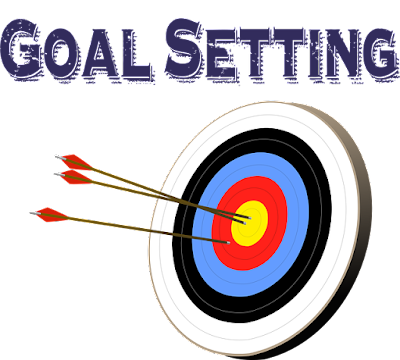 Smart Goal - smart objectives examples