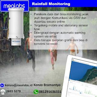 Pemantau Curah Hujan