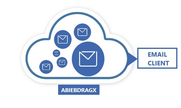 Apa itu email client dan fungsinya, microsoft outlook, microsoft live, web mail, kekurangan email client