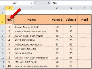 Cara Menuliskan Rumus dan Fungsi Excel dengan Cepat
