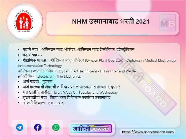 NHM Osmanabad Recruitment 2021