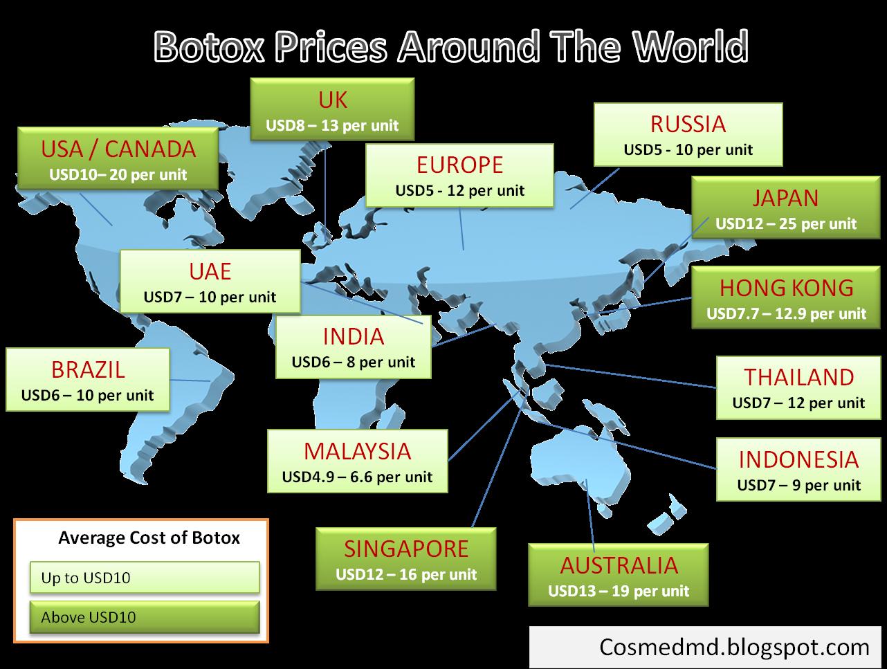 foto de Cosmetic Medicine, MD: Botox Prices Around The World