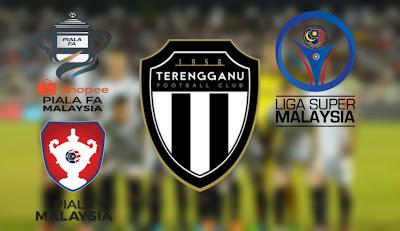 Jadual Perlawanan Persahabatan Pramusim Terengganu 2020 (Keputusan)