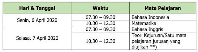 Jadwal UNBK Susulan SMK/MAK/SMA/MA/SMAK/SMTK/Utama Widya  Pasraman/Ulya*)