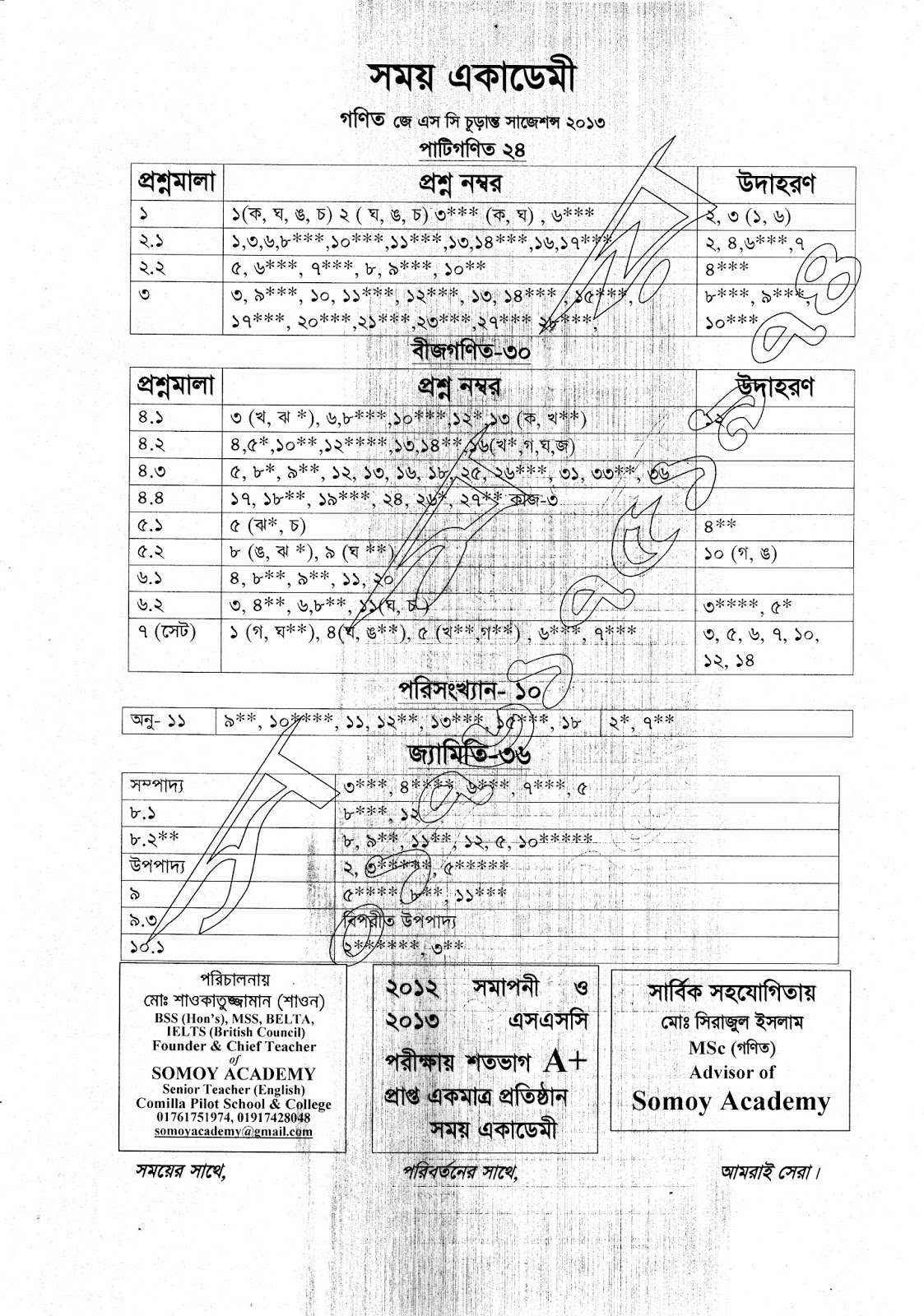 সময় একাডেমী (Somoy Academy): JSC Math Suggestion Last Update