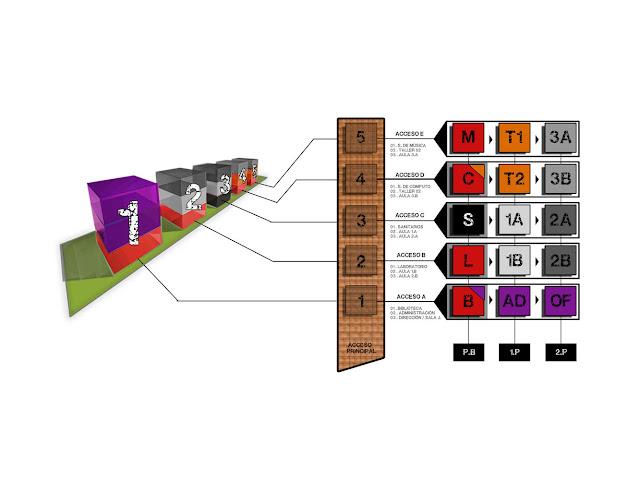 La Secundaria Valladolid - Modular Shipping Container School, Mexico 15