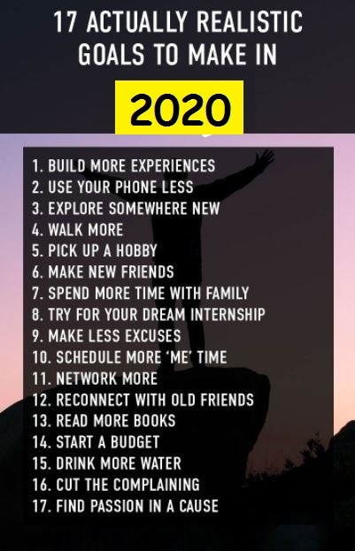 Best New Year Resolution Quotes Ideas Image