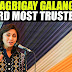 PANOORIN: Leni Third Most Trusted Person In The Philippines