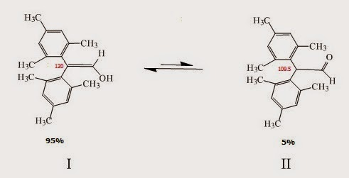 Fig. I.2: A keto-enol reaction. The enol form (I) is the major species since the keto form is destabilized by steric hindrance (the substituted aryl groups are closer in the keto form – the C-C angle is 109° and this is unfavorable due to steric hindrance)