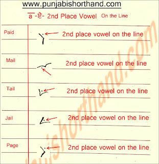 A-seoncd-place-vowels