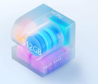 Windows 365 RAM, Storage and vCPU Quality