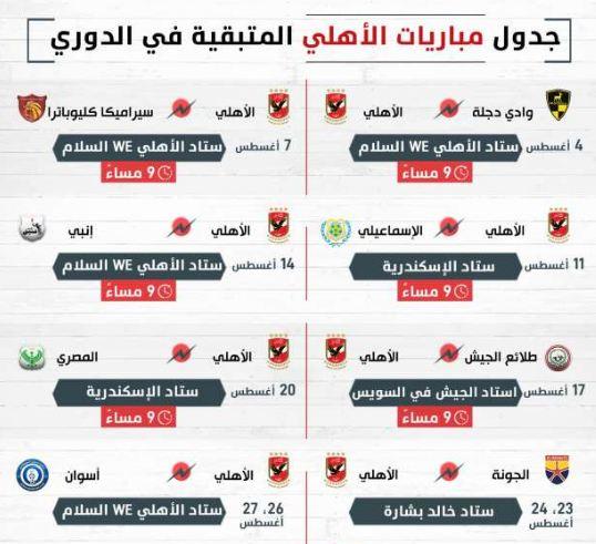 جدول مباريات الأهلي حتى نهاية الدوري