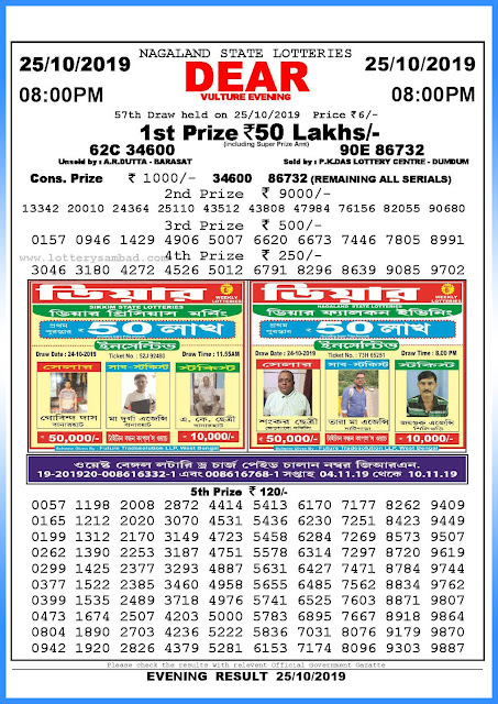Lottery sambad 25-10-2019 Nagaland State Lottery Result 08.00 PM-sambadlottery.org