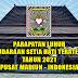 Parapatan Luhur Persaudaraan Setia Hati Terate (PSHT) Tahun 2021 Pusat Madiun