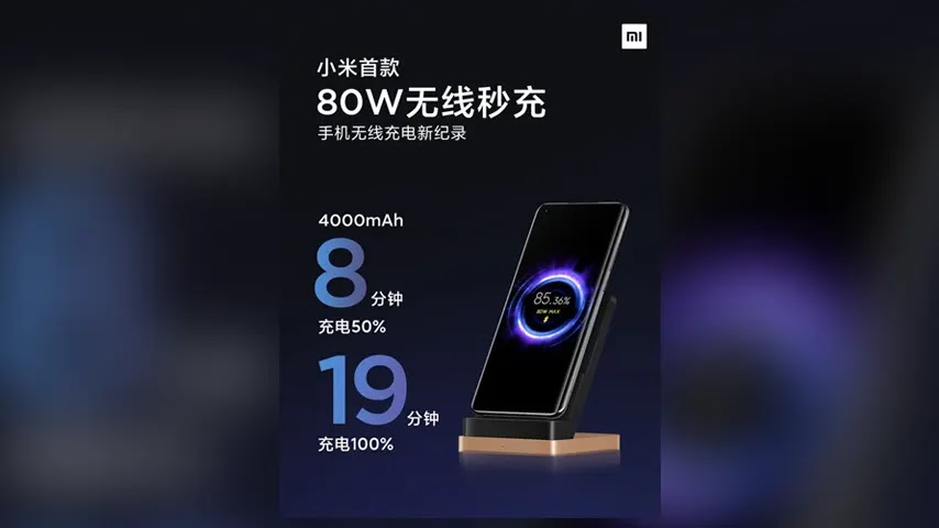 Wireless Fast Charging 80W Xiaomi
