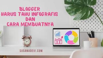 Blogger Wajib Paham Infografis dan cara Membuatnya