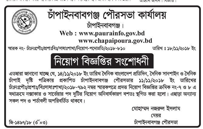 Chapainawabganj Municipality Job Circular 2018