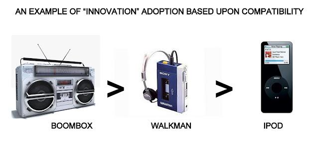 Compatibility: