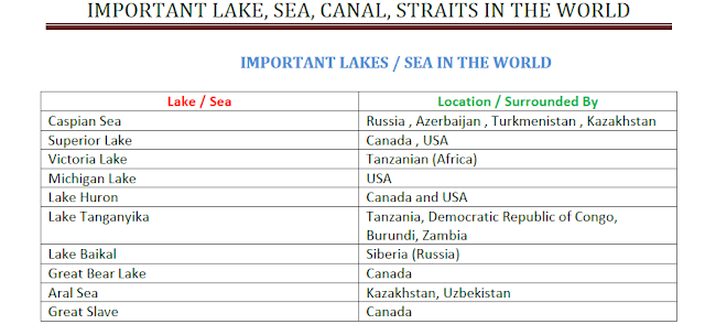 IMPORTANT LAKE, SEA, CANAL, STRAITS IN THE WORLD PDF Download – GK Competitive Exams
