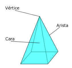 arista, vértice, cara, pirámide triangular desafios matematicos sexto grado contestado