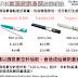 [臨床藥學] 高濃度胰島素Tresiba、Toujeo注意事項 (Instruction of Administration of Concentrated Insulin)