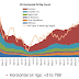 """Oil Rigs: """"Treading water"""""""