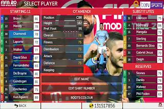 Anda jangan lupa untuk Unduh juga file  FTS 20 Mod FIFA 20 Update Transfer Europe Club