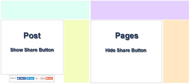 Cara Menghilangkan Tombol Share Blogger di Halaman Tertentu Cara Menghilangkan Tombol Share Blogger di Halaman Tertentu