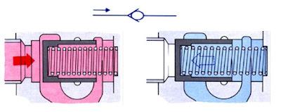 vacum valve