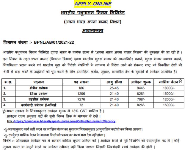 BPNL Tehsil Manager Recruitment 2021 Apply Online