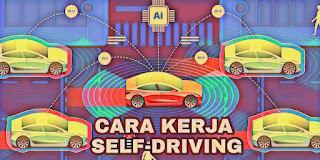 mengenal teknologi self driving