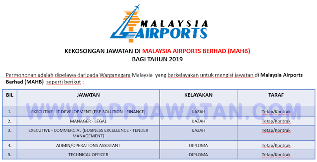 Malaysia Airports Berhad (MAHB)
