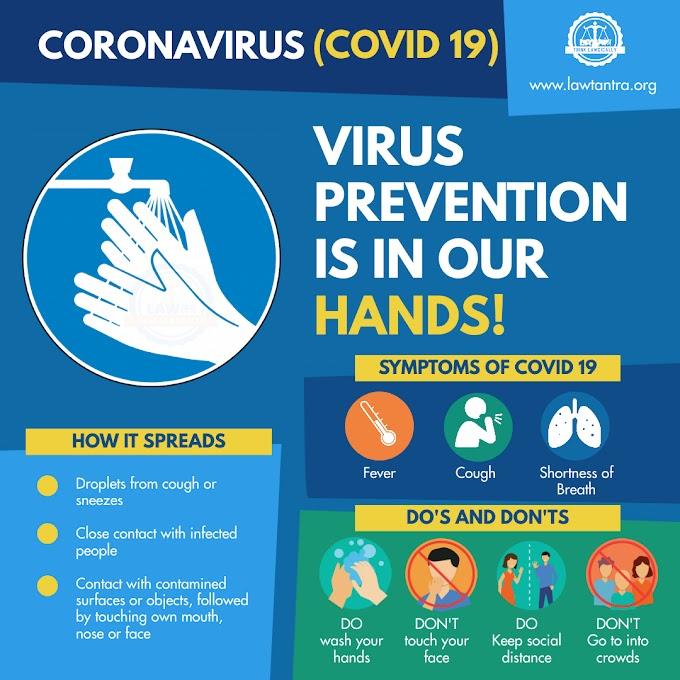 कोरोना वायरस (COVID-19) के लक्षण क्या हैं और कैसे कर सकते हैं बचाव?