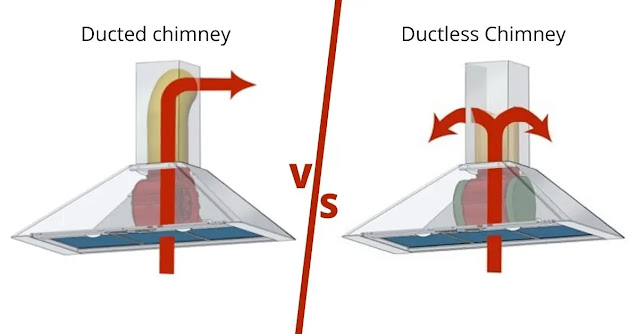 Types of Duct