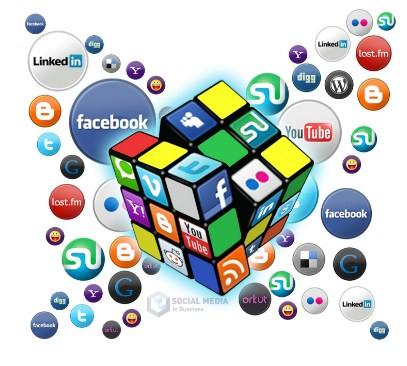 Free Traffic For your Social Networks new Tricks 2019