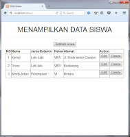 Cara mudah membuat aksi edit dan delete data pada tabel menggunakan php mysql dan html