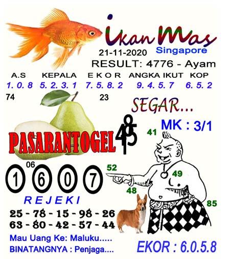 Syair Ikan Mas SGP Sabtu 21 November 2020